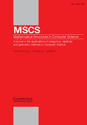 MSCS Special Issue of WoLLIC 2015